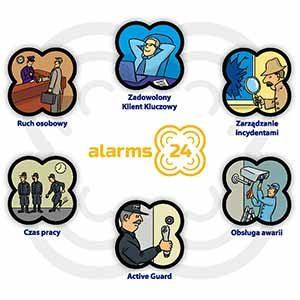 rys-komerc-AdInfo-alarms24